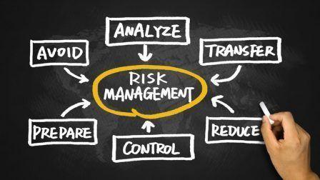 Quản trị rủi ro là gì?
